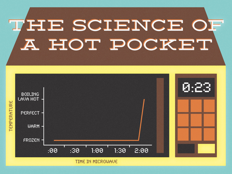 datascienceofahotpocket